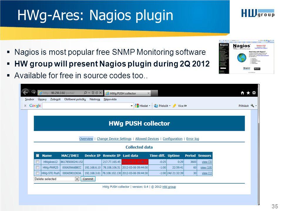 HWg-Ares: Nagios plugin