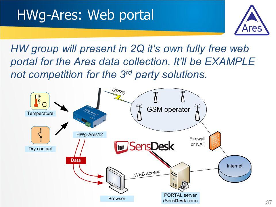 HWg-Ares: Web portal