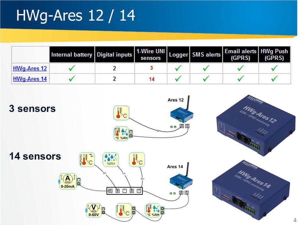 HWg-Ares 12 / 14 3 14 3 sensors 14 sensors