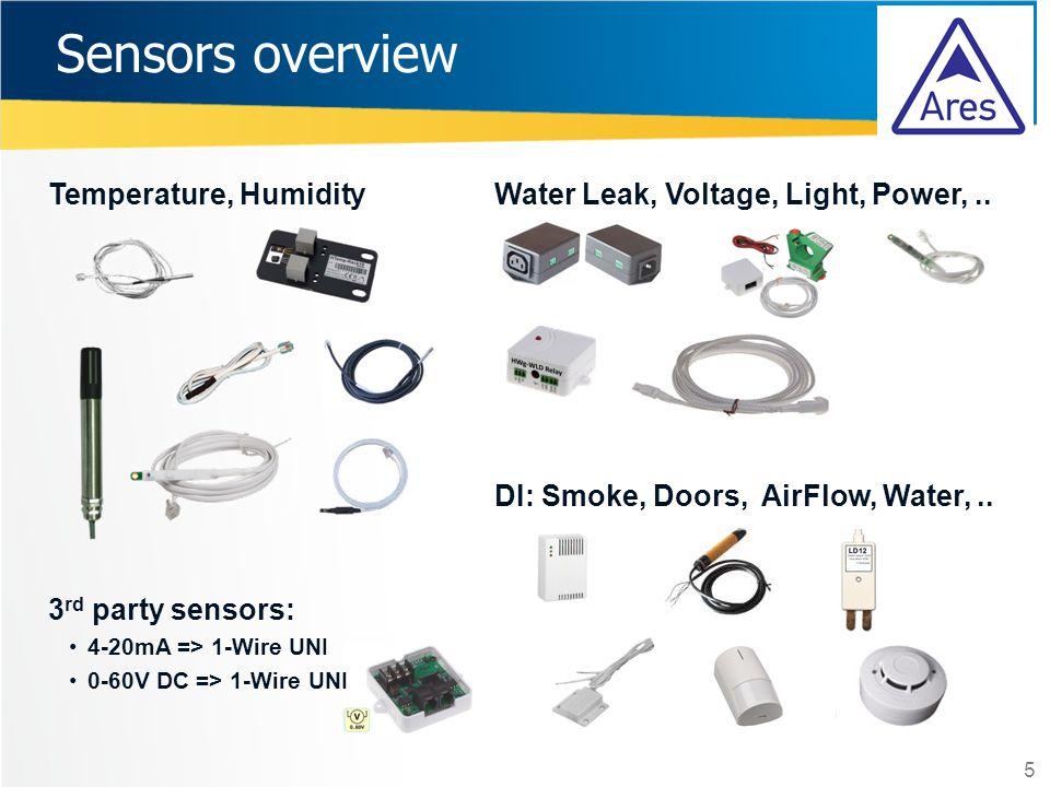 Sensors overview Temperature, Humidity