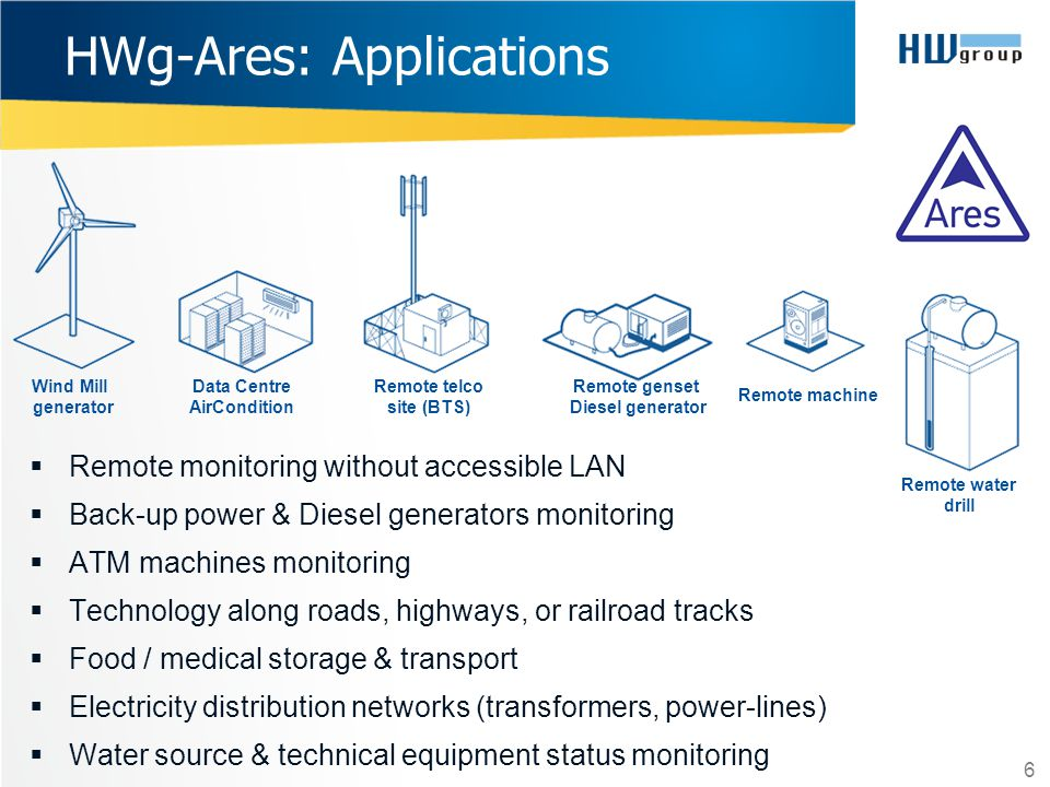 HWg-Ares: Applications