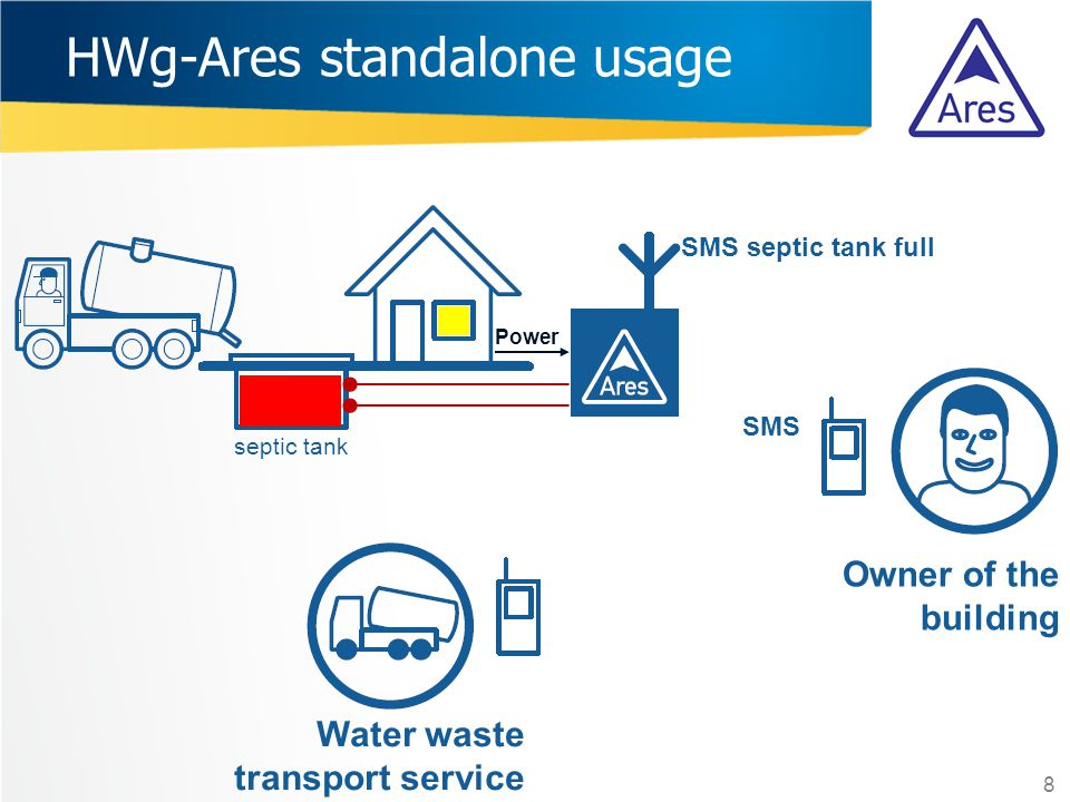 HWg-Ares standalone usage
