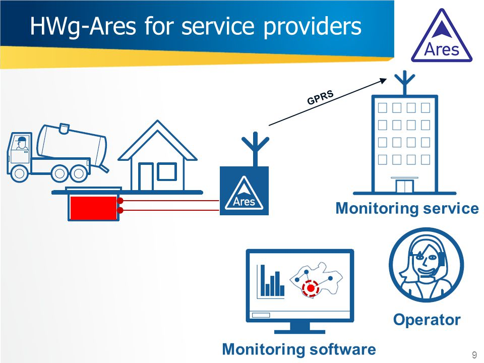 HWg-Ares for service providers