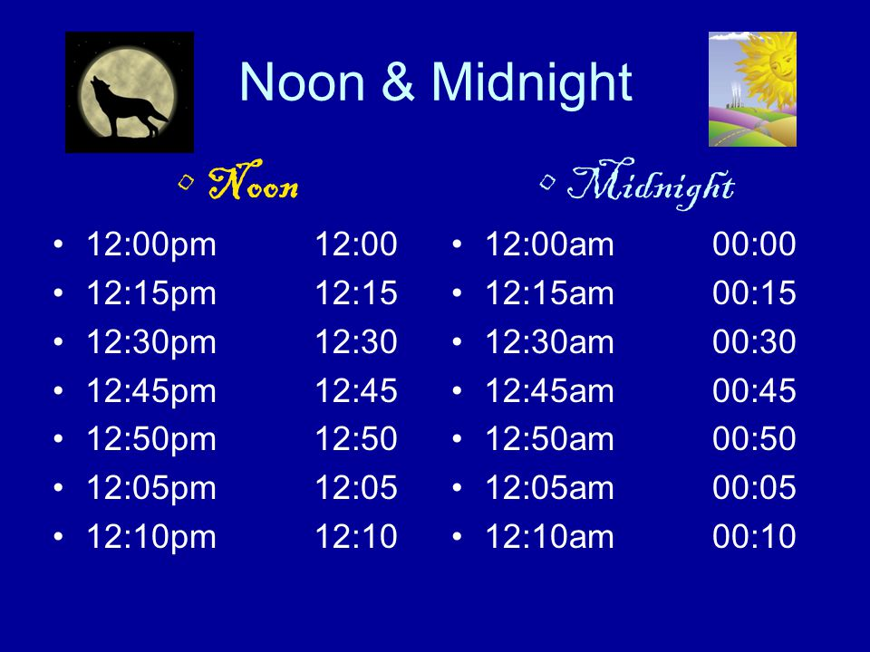 Noon & Midnight Noon Midnight 12:00pm 12:00 12:15pm 12:15