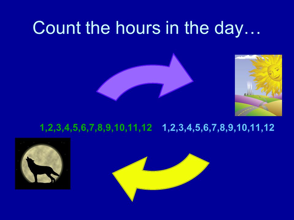 Count the hours in the day…