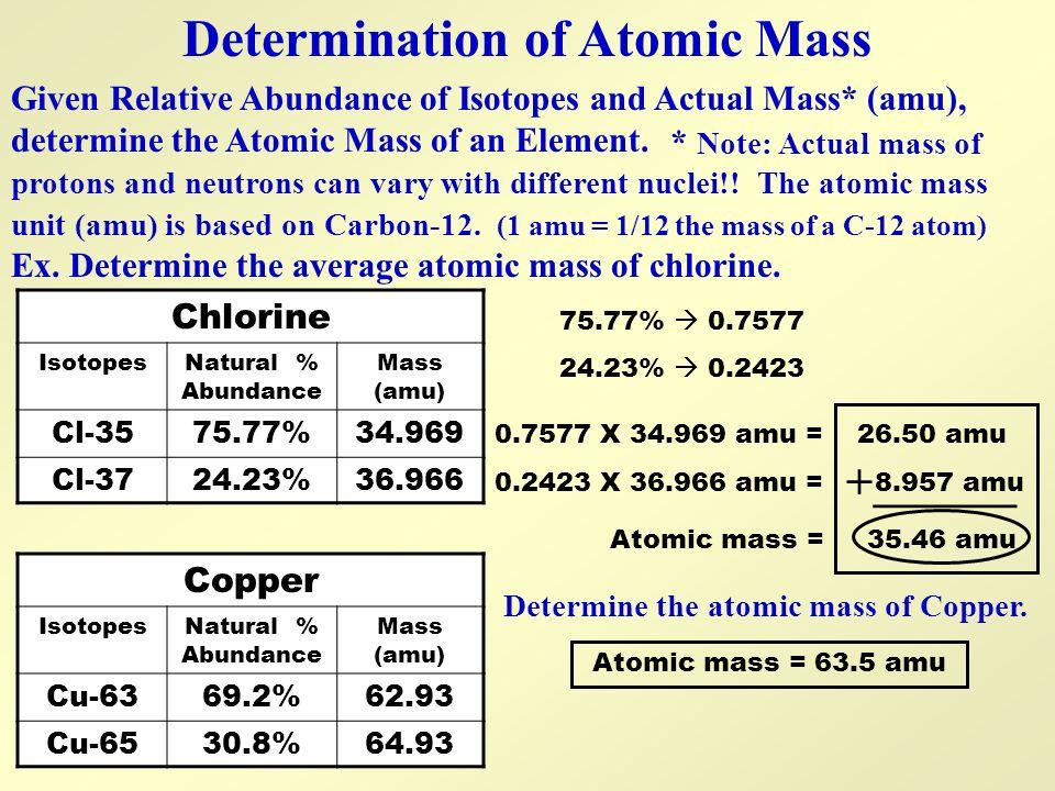 Determination of Atomic Mass