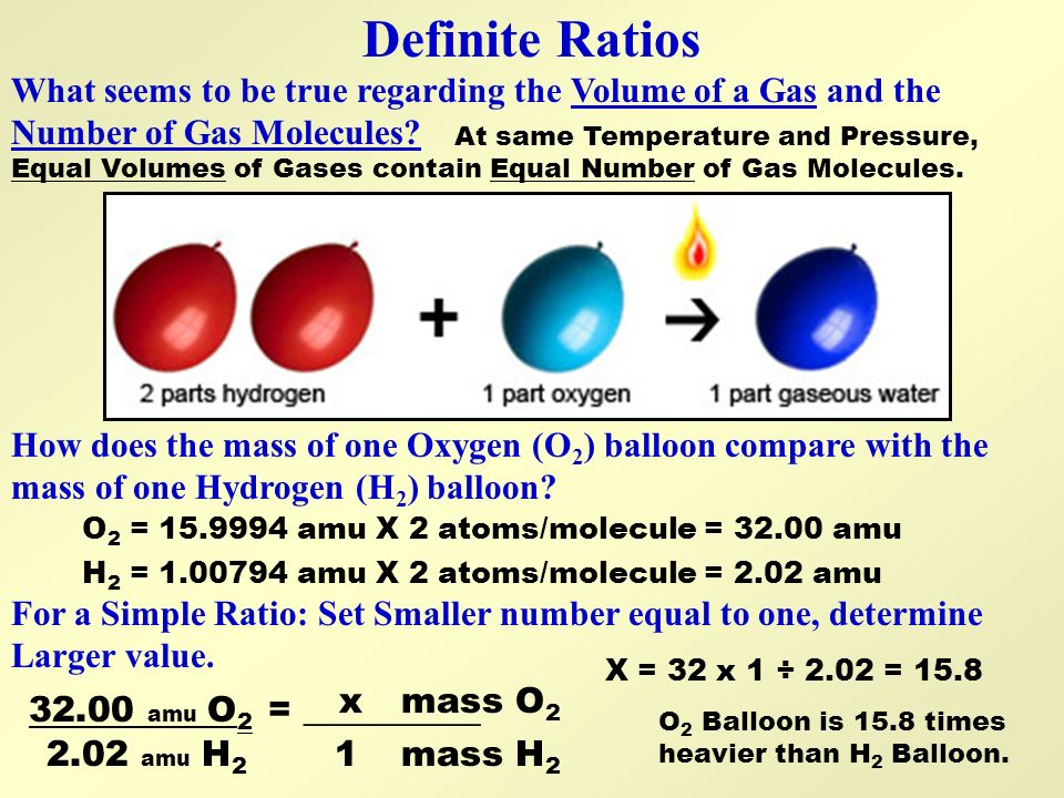 Definite Ratios What seems to be true regarding the Volume of a Gas and the Number of Gas Molecules