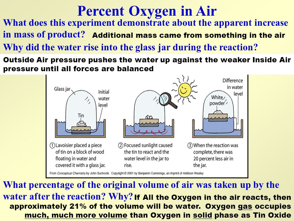how to find mass of oxygen in air