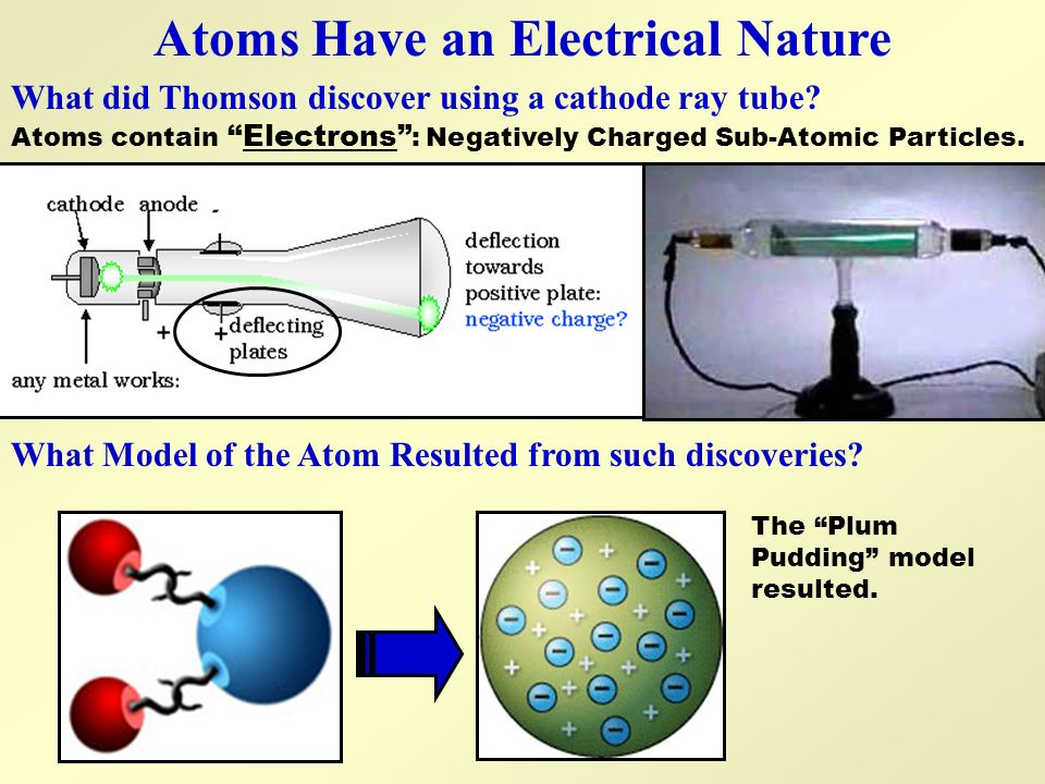 Atoms Have an Electrical Nature
