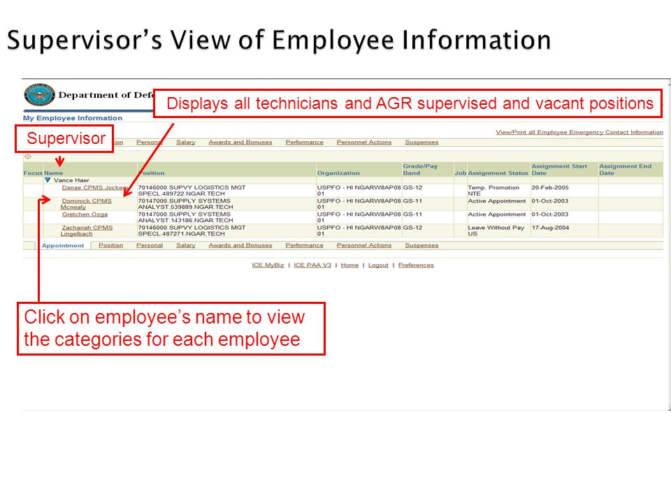 Supervisor's View of Employee Information