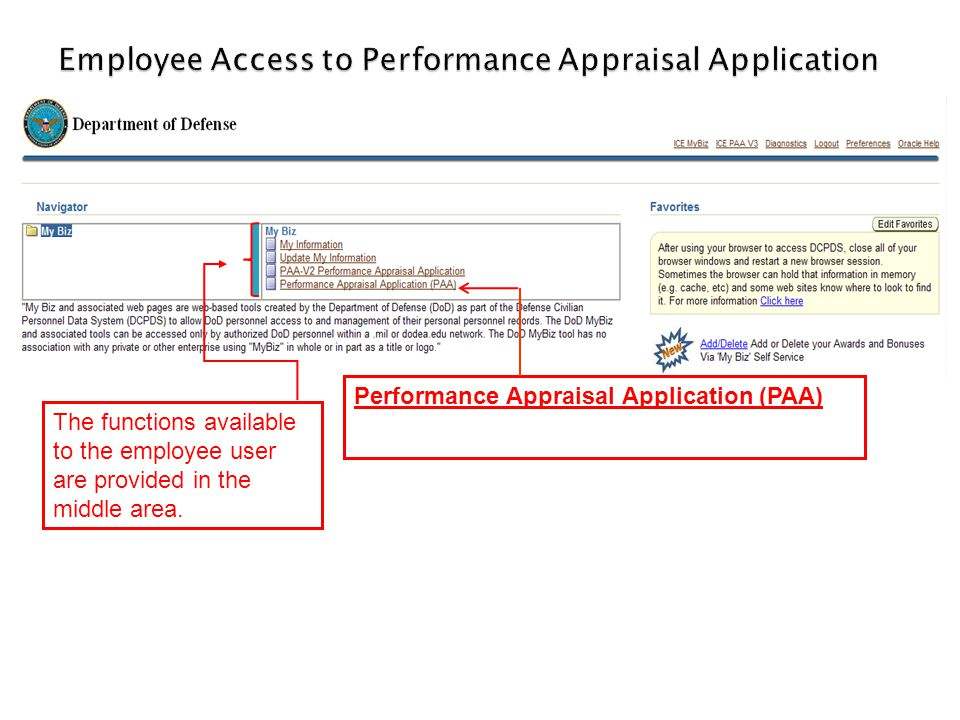 Employee Access to Performance Appraisal Application