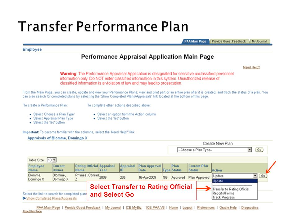 Transfer Performance Plan