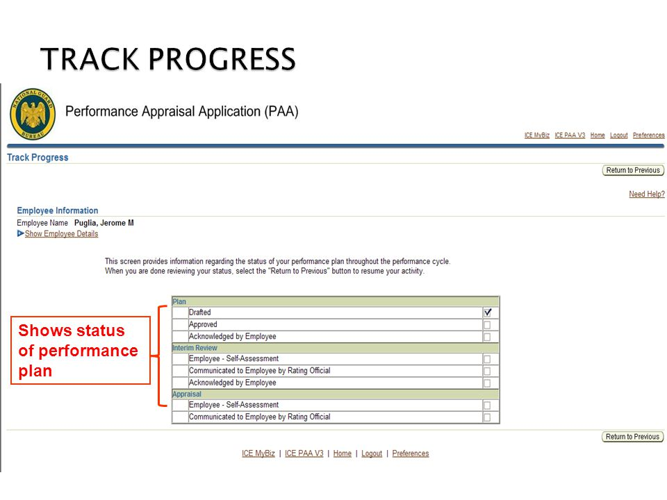 TRACK PROGRESS Shows status of performance plan