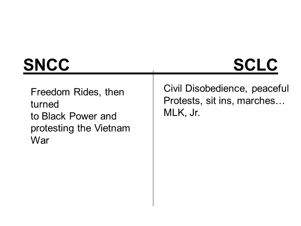 SNCC SCLC Civil Disobedience, peaceful Freedom Rides, then turned
