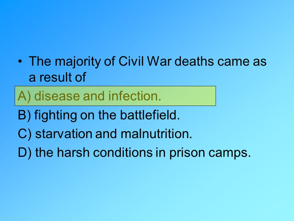 The majority of Civil War deaths came as a result of