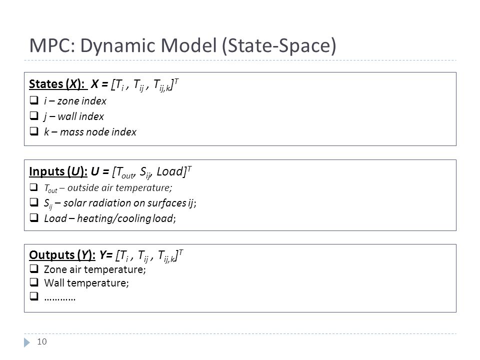 MPC: Dynamic Model (State-Space)