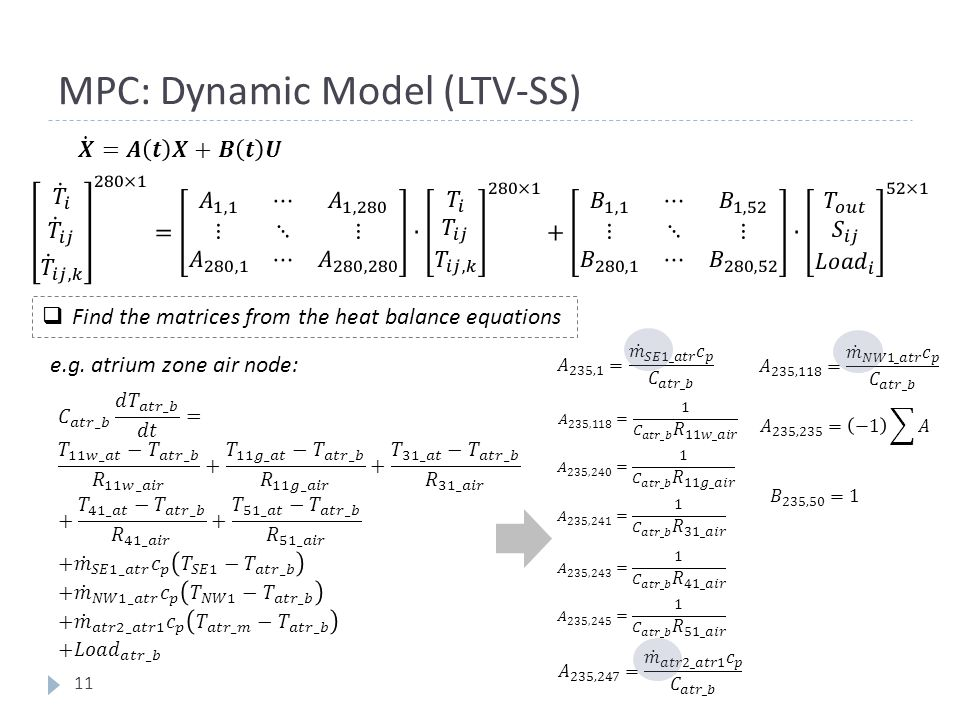MPC: Dynamic Model (LTV-SS)