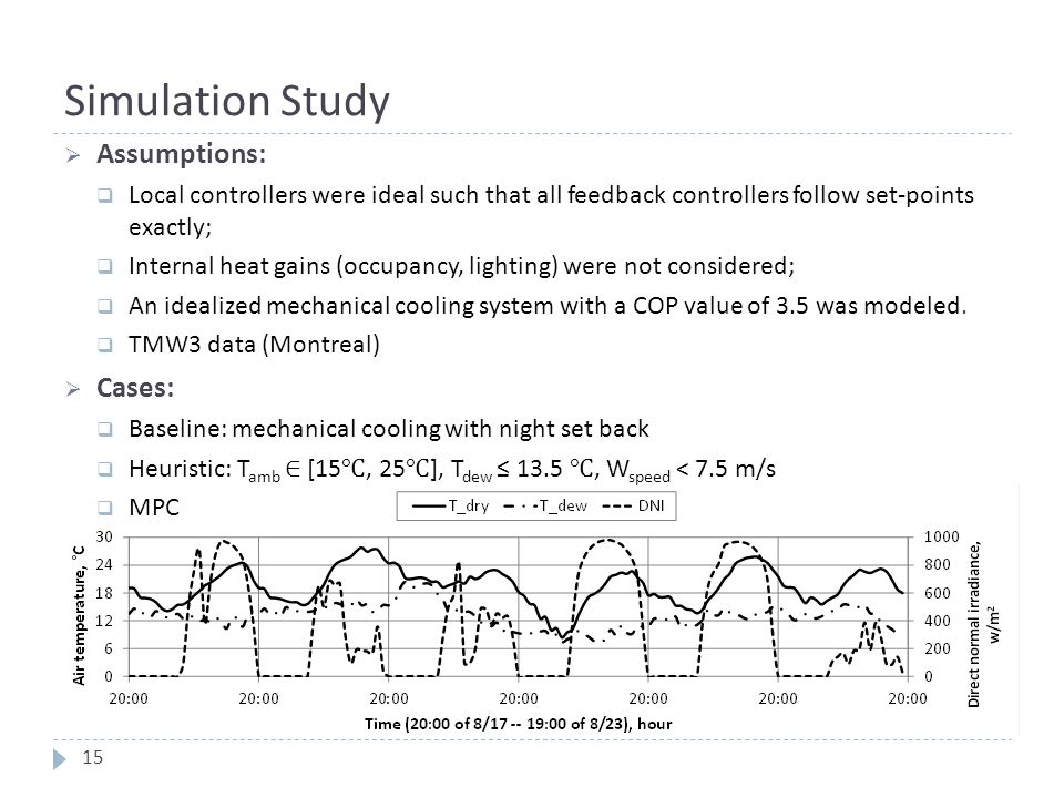 Simulation Study Assumptions: Cases: