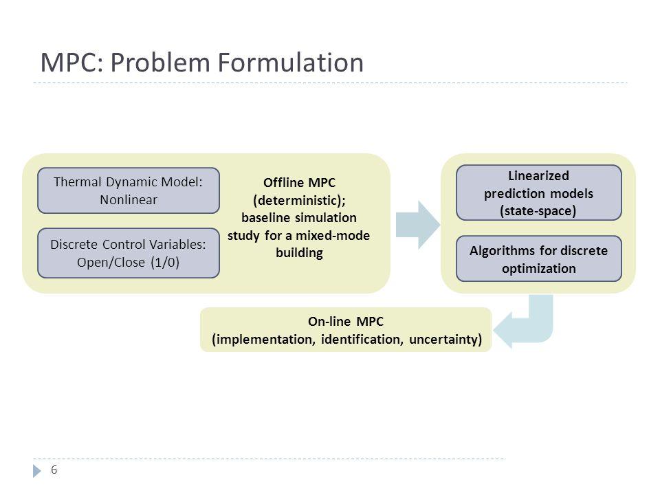 MPC: Problem Formulation