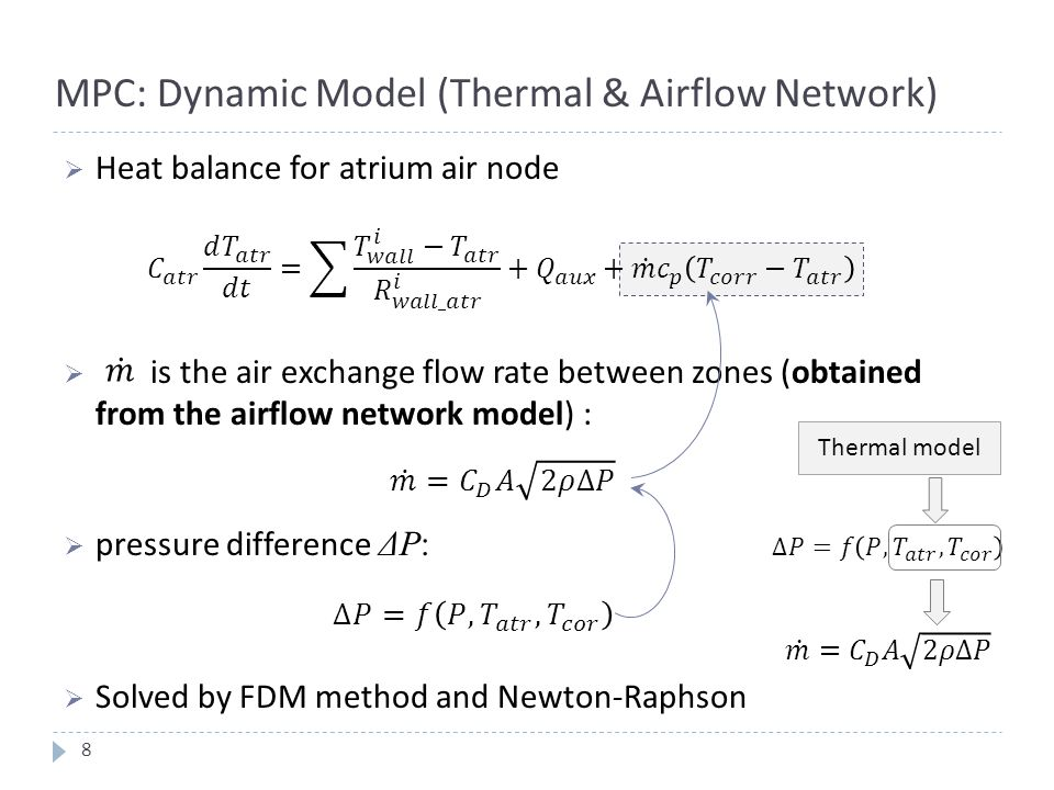MPC: Dynamic Model (Thermal & Airflow Network)