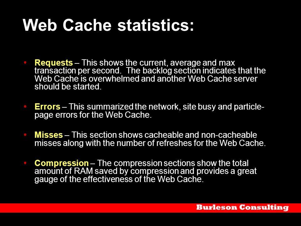 Web Cache statistics:
