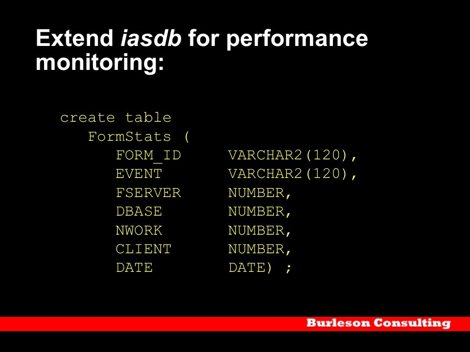 Extend iasdb for performance monitoring: