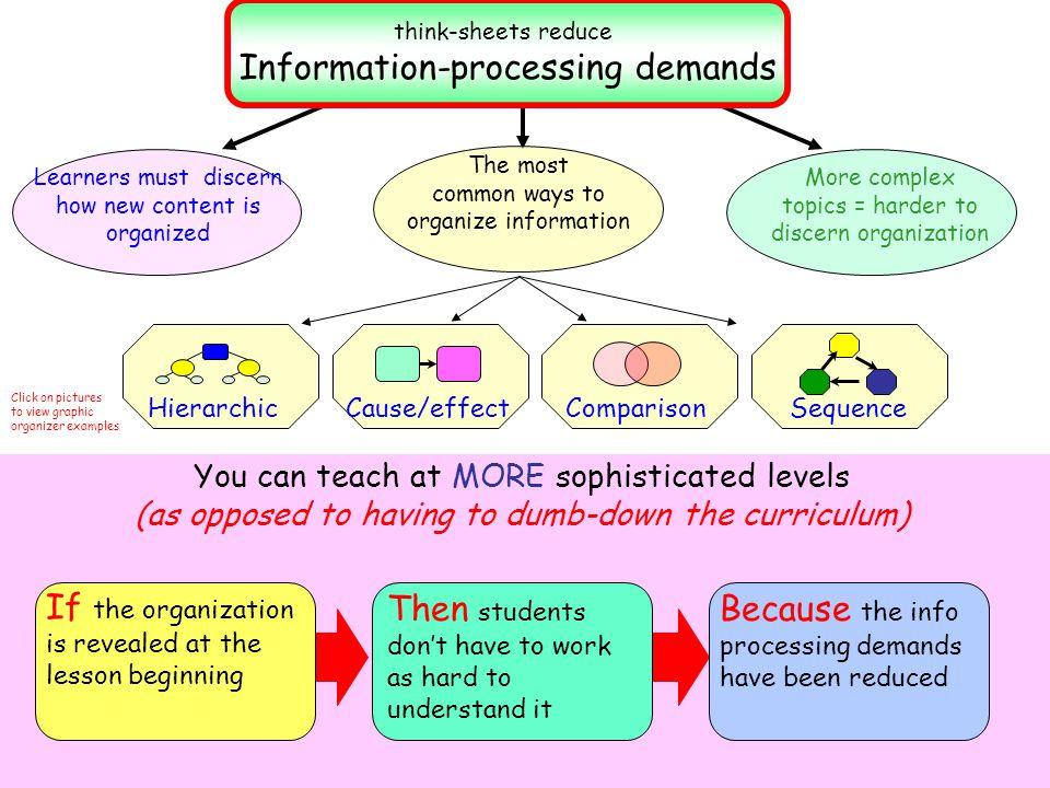 Information-processing demands