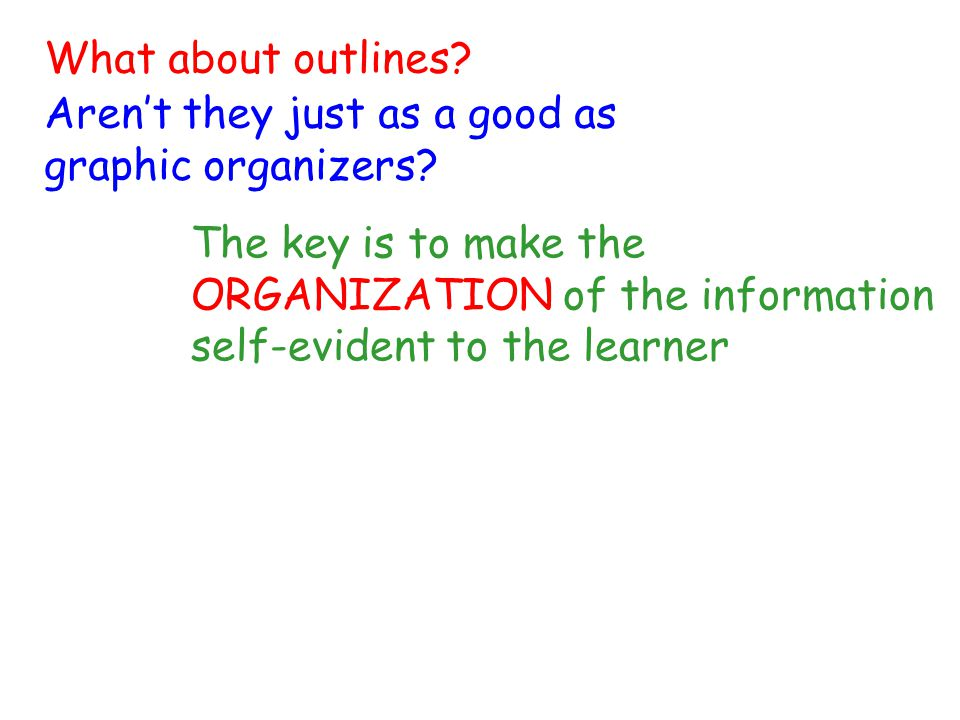 What about outlines Aren't they just as a good as graphic organizers