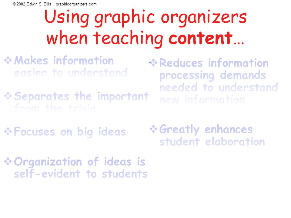 Using graphic organizers when teaching content…