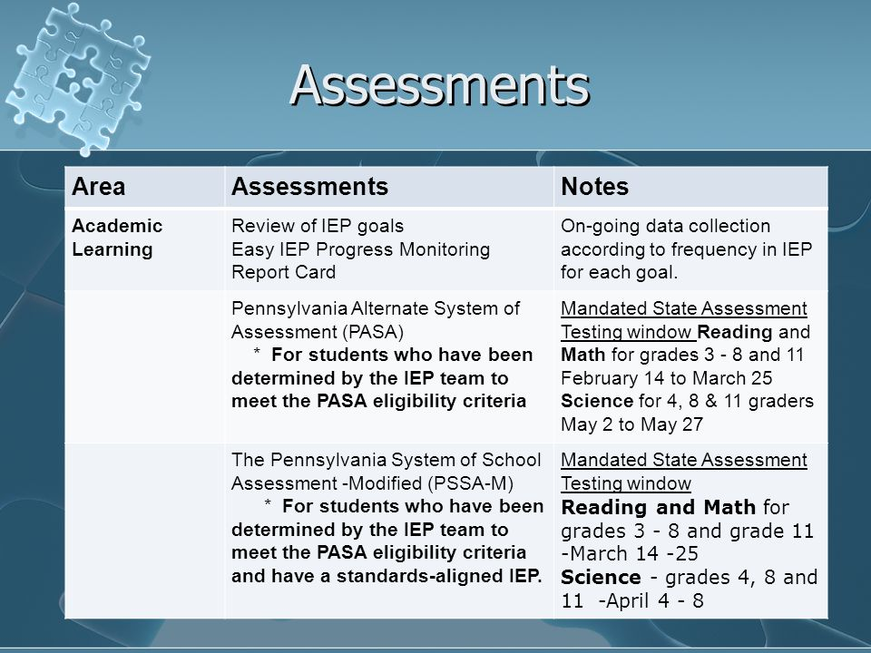 Assessments Area Assessments Notes Academic Learning