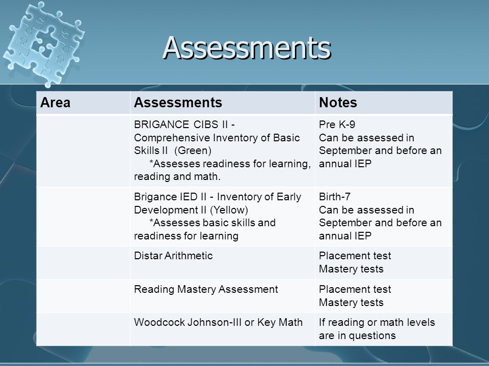 Assessments Area Assessments Notes