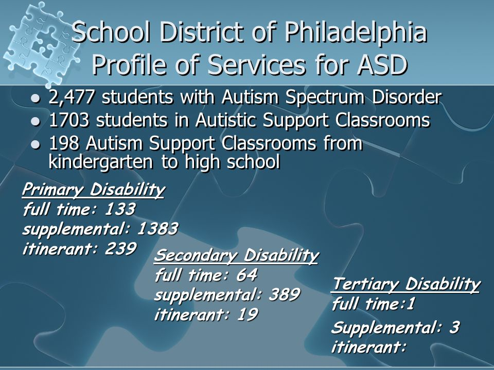 School District of Philadelphia Profile of Services for ASD