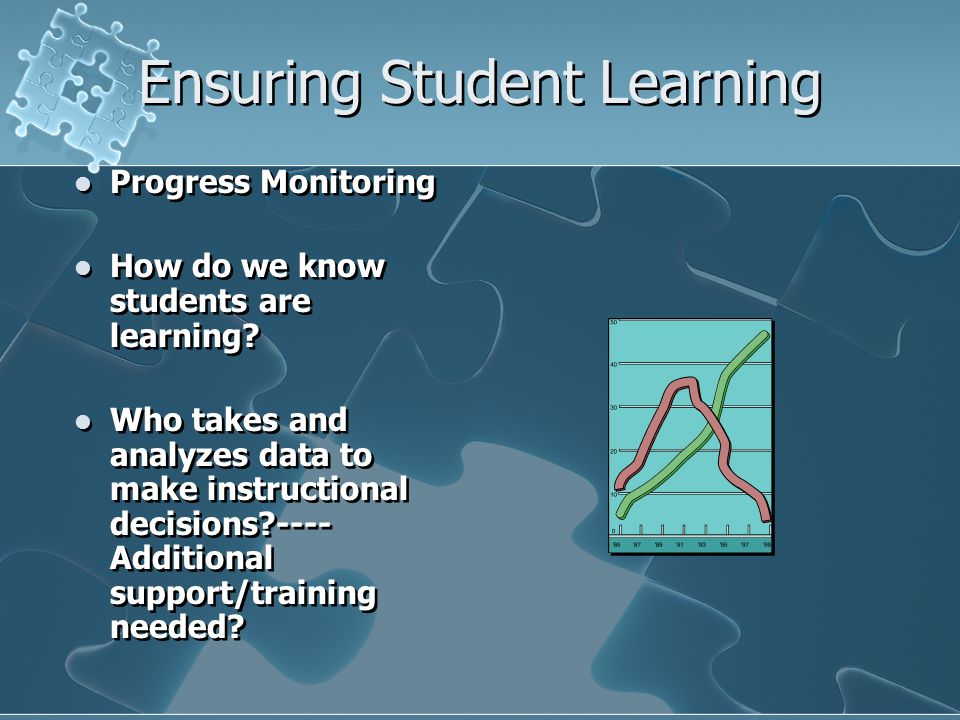 Ensuring Student Learning