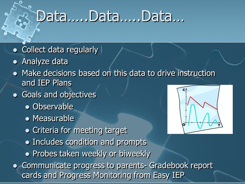 Data…..Data…..Data… Collect data regularly Analyze data