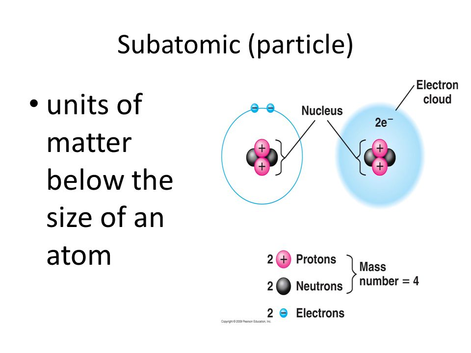 units of matter below the size of an atom