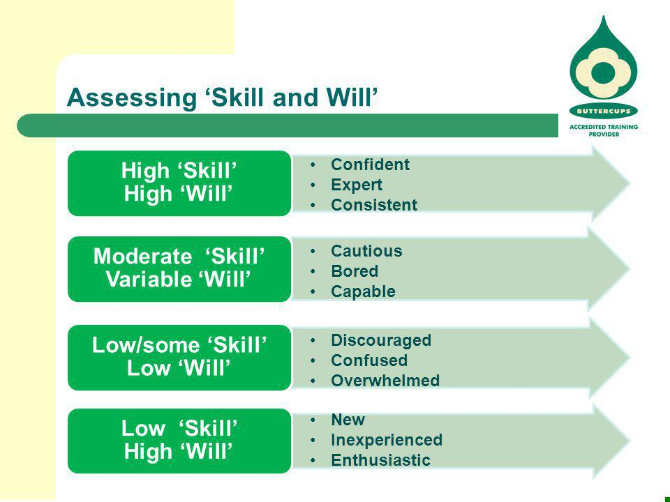Assessing 'Skill and Will'
