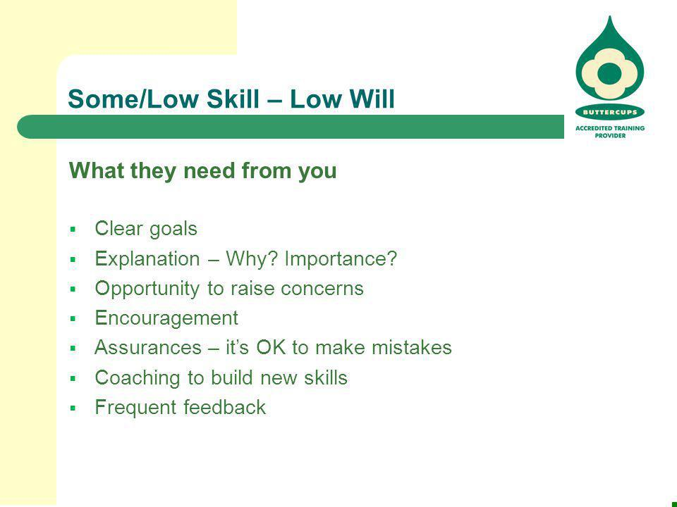 Some/Low Skill – Low Will