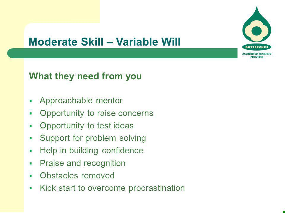 Moderate Skill – Variable Will