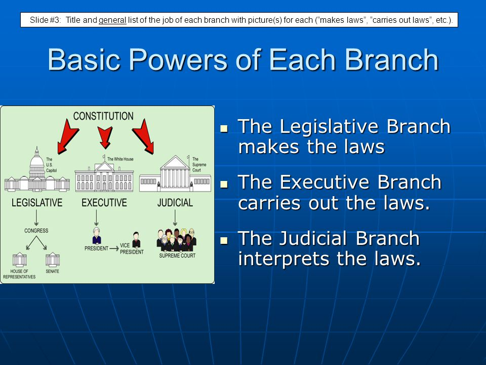 Basic Powers of Each Branch