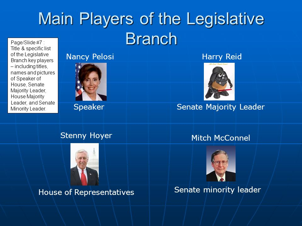 Main Players of the Legislative Branch