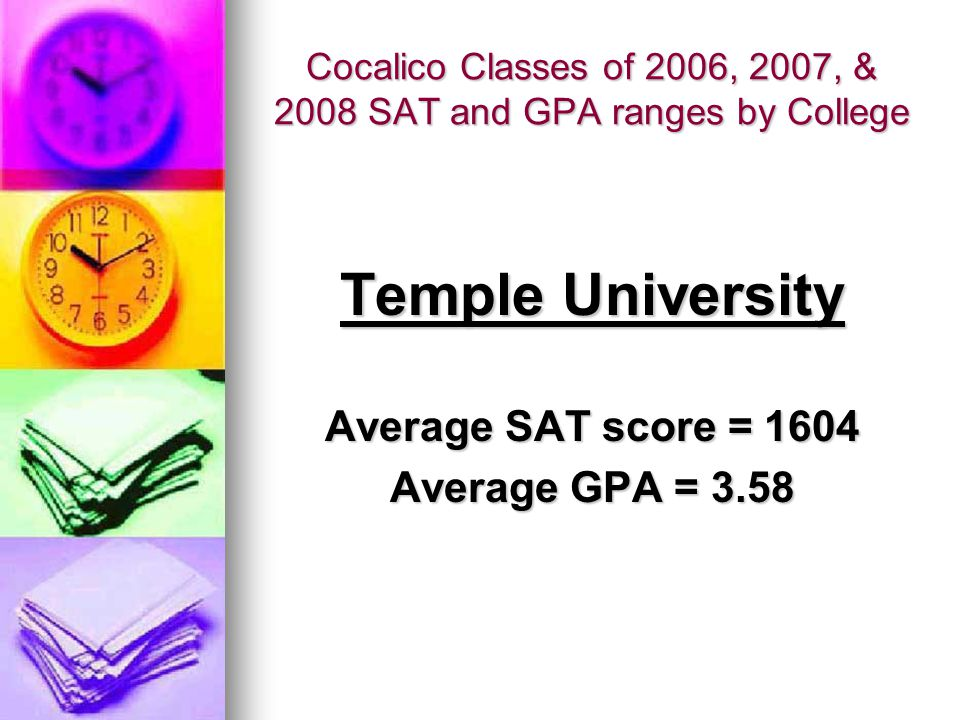 Cocalico Classes of 2006, 2007, & 2008 SAT and GPA ranges by College