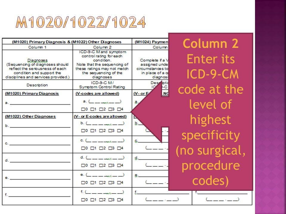 M1020/1022/1024 Column 2 Enter its. ICD-9-CM code at the level of highest specificity.