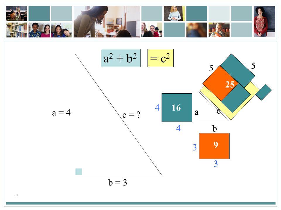 a2 + b2 = c2 a = 4 b = 3 c = 5 25 a b c 3 9 4 16