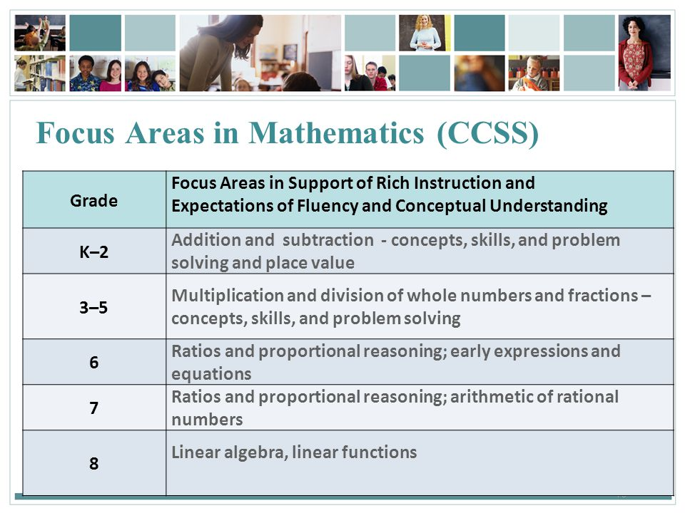 Focus Areas in Mathematics (CCSS)