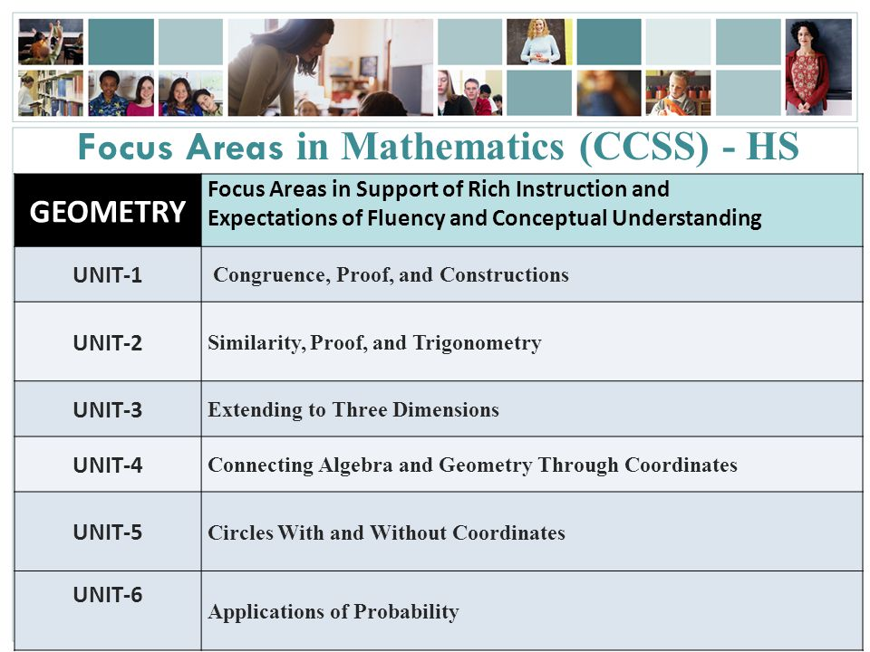 Focus Areas in Mathematics (CCSS) - HS