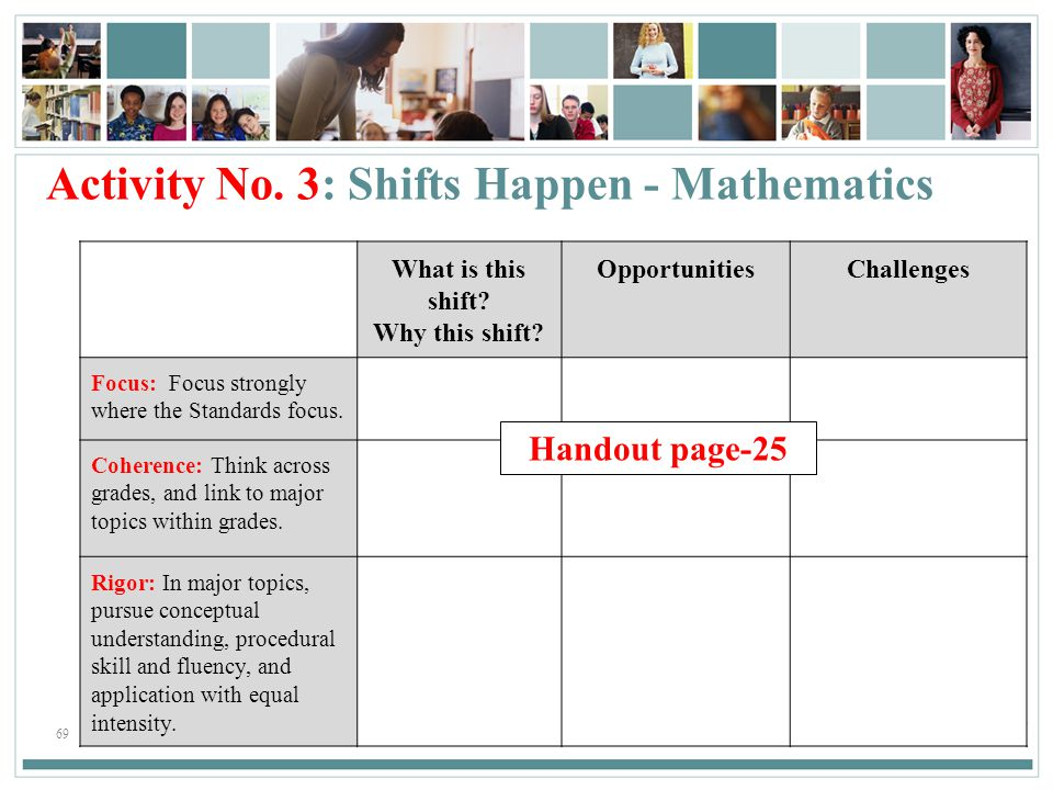 Activity No. 3: Shifts Happen - Mathematics