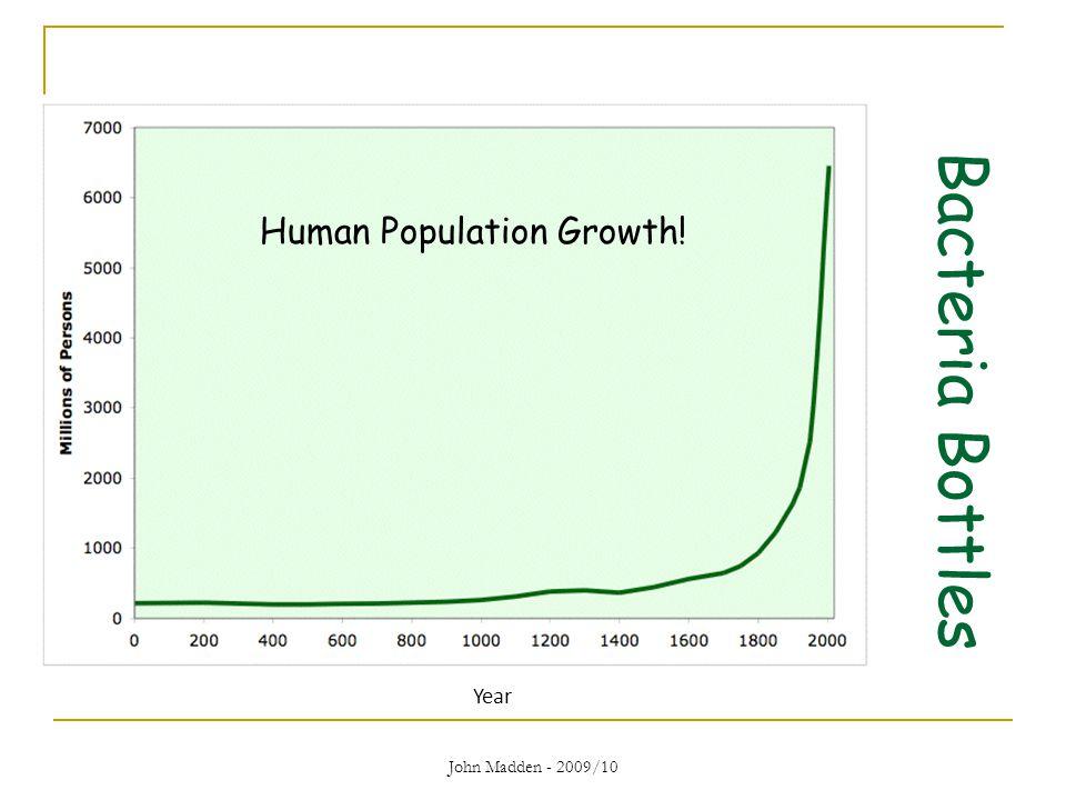 Bacteria Bottles Human Population Growth! Year John Madden - 2009/10