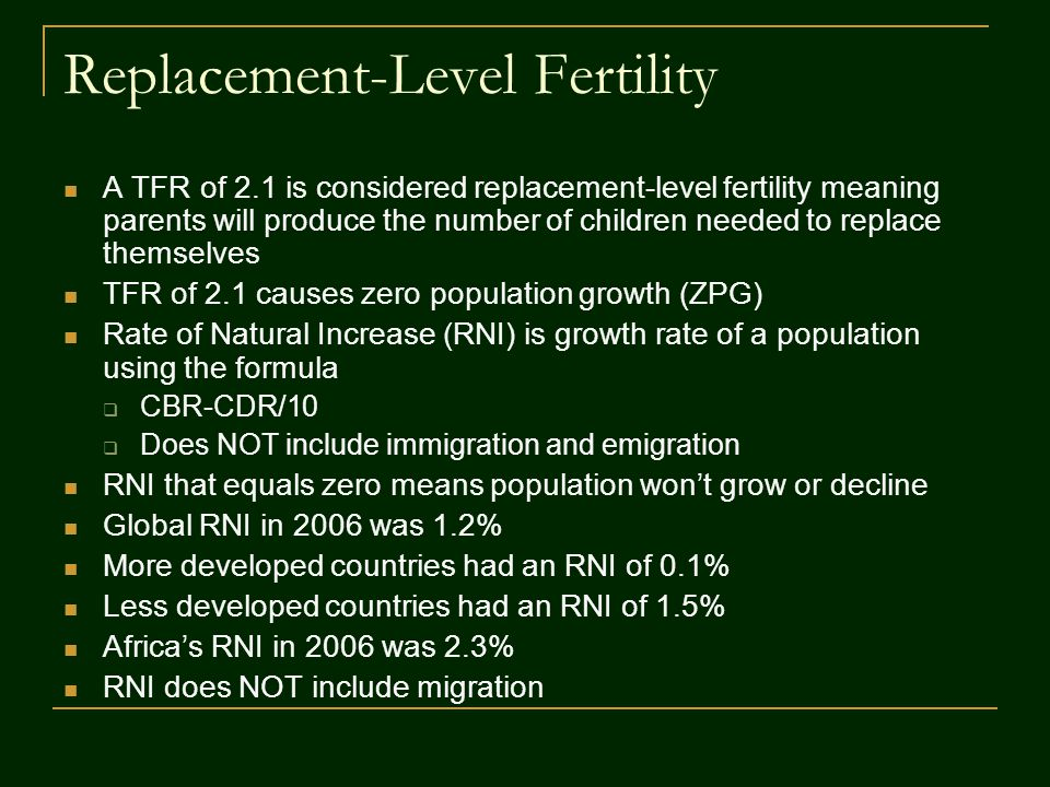 Replacement-Level Fertility
