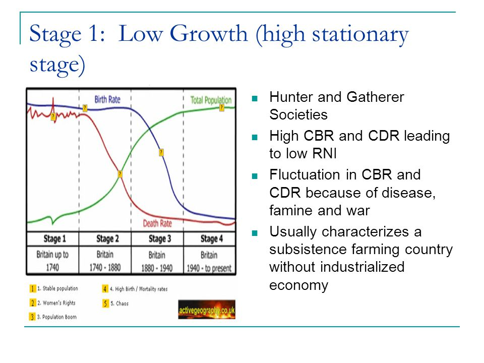 Stage 1: Low Growth (high stationary stage)