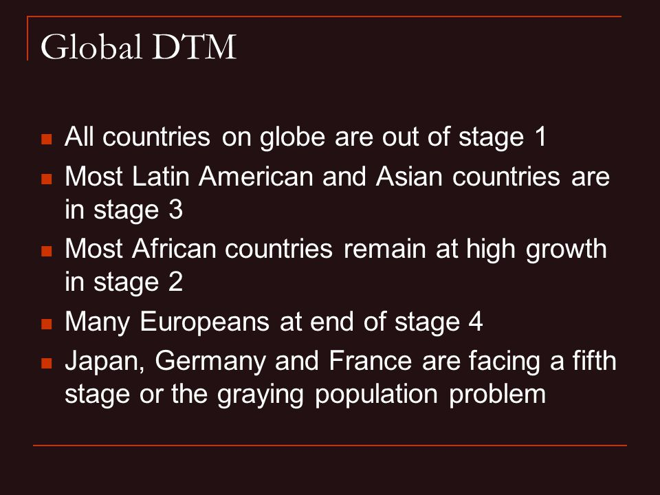 Global DTM All countries on globe are out of stage 1